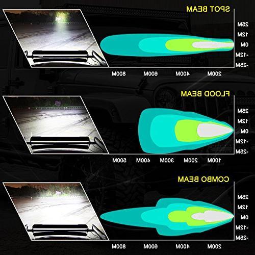 YITAMOTOR 5D Spot Flood LED Pod Light LED Work Light 5D With Wiring Road Fog Boat Light, 2 Years Warranty