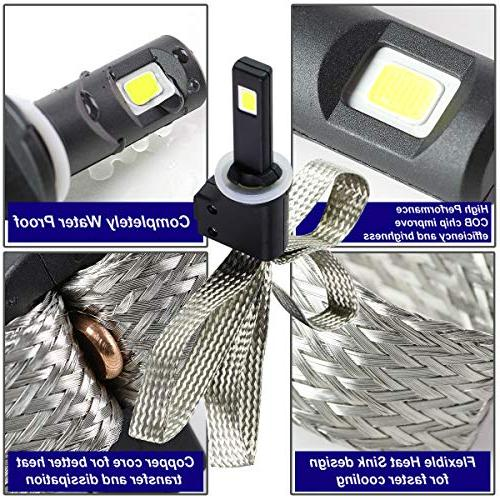 For Gen of Lens Amber Corner W/DRL Strip LED Kit
